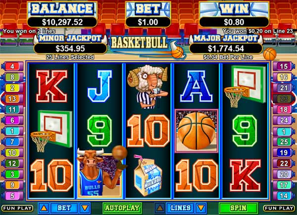 basketbull video slot Try BasketBull Video Slot Game
